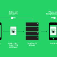 Whatsapp ahora es seguro por completo: llega el cifrado end-to-end