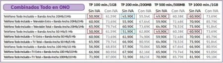 ONO aumenta a 50 Mbps su oferta convergente y recupera su tarifa móvil más económica