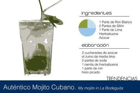 Auténtico mojito cubano - proporciones