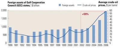 El Golfo tendrá mucho más para invertir
