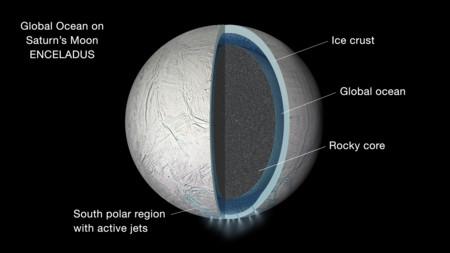 Encelado Capas