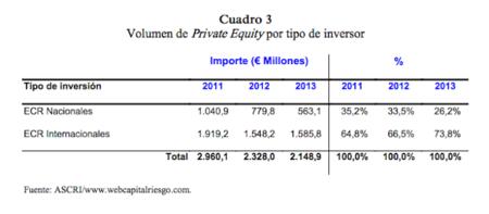 capital_riesgo.png