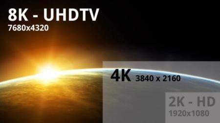 Prueban con éxito en Japón la primera emisión 8K, no llegará al gran público hasta 2030