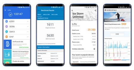 Los benchmarks del Elephone U Pro