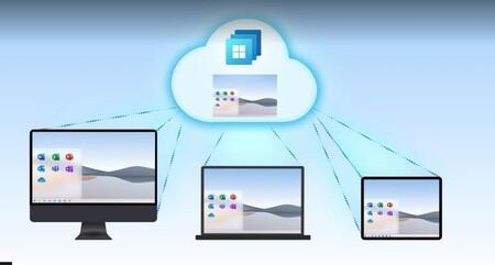 Windows 365 Mexico Empresas