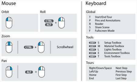 Smithsonian X 3D control por ratón y teclado