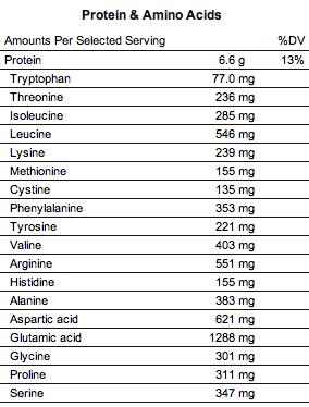 cuantas proteinas tiene 100 gramos de arroz blanco