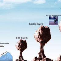 La explosión de Hiroshima es poca cosa comparada con estas explosiones nucleares