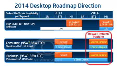 Intel_Haswell_Refresh_Q2_2014_roadmap