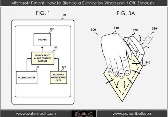 Patente silenciar smartphone
