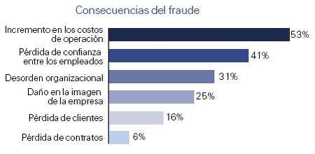 consecuencias-del-fraude.JPG