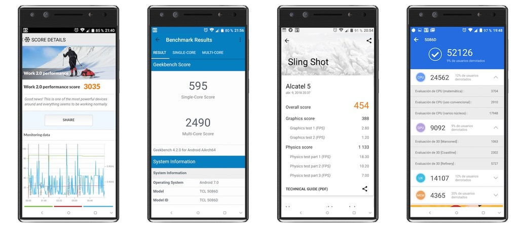 Benchmarks Alcatel™ 5