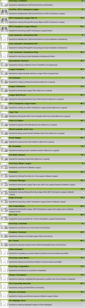 PES 2012 - Lista de logros