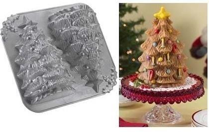 Molde para hacer una tarta en forma de Arbol de Navidad