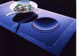 kuppersbusch wok