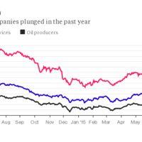 Mercados globales en modo pánico
