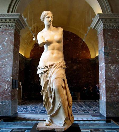 Museo del Louvre básico