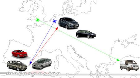 Fábricas de Ford en Europa