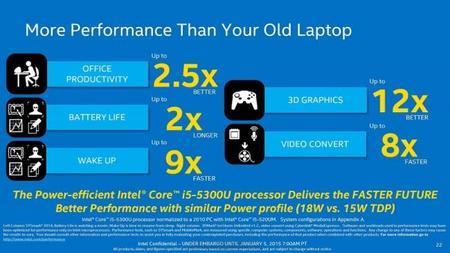 Intel Broadwell U Notebooks Rendimiento