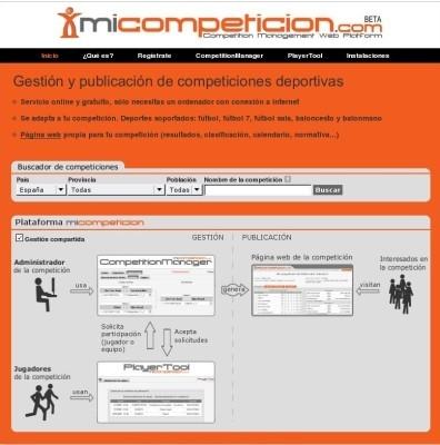 Micompetición.com: para planificar competiciones deportivas en línea