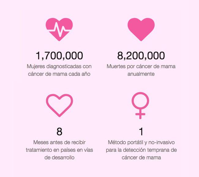 higia-cancer-mama