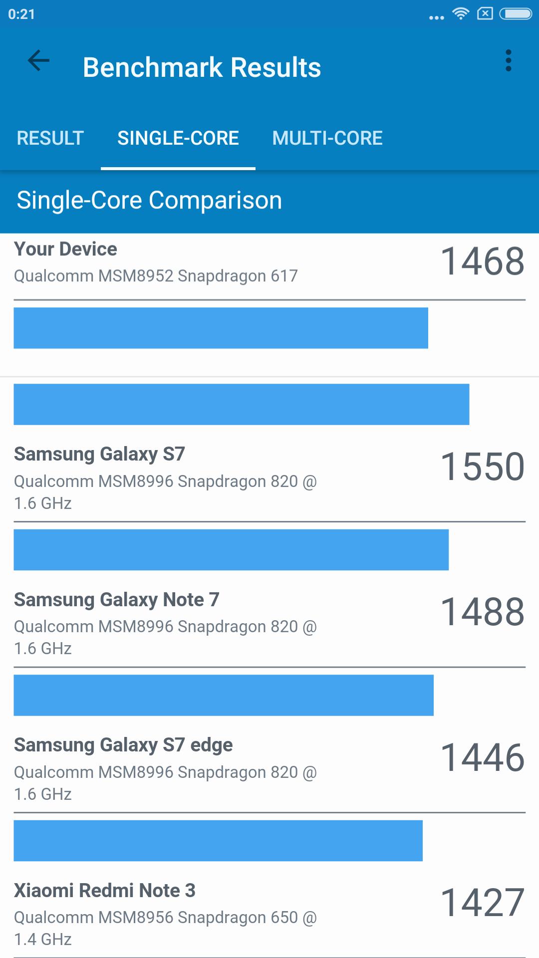 Foto de Xiaomi Mi Max, benchmarks (31/34)