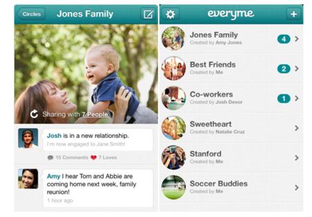 Everyme, nueva aplicación social basada en círculos