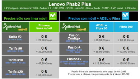 Precios Lenovo Phab2 Plus Con Tarifas Movistar