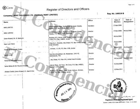 Documento Registro Mint Holdings Kroes