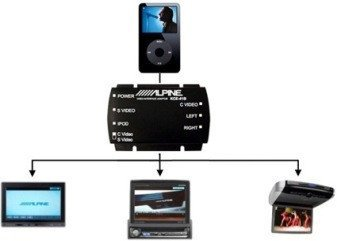 Alpine KCE-415i, iPod Vídeo en el coche