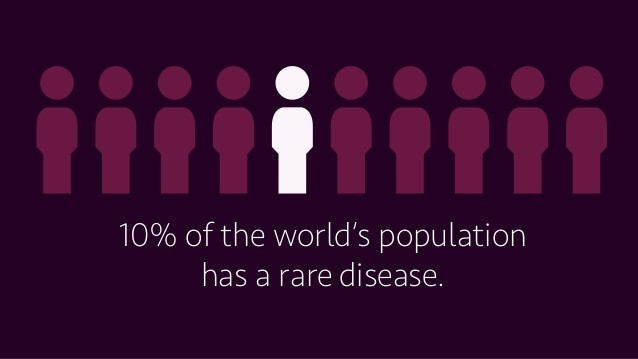Rare World Towards Technology For Rare Diseases 4 638
