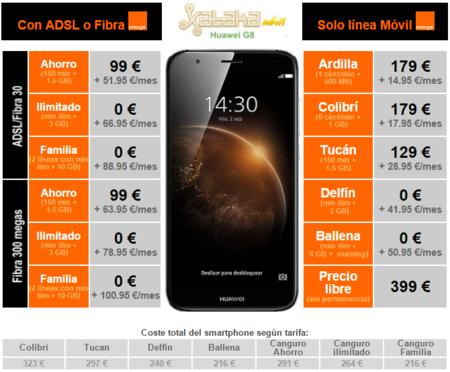 Precios Huawei G8 Con Tarifas Orange