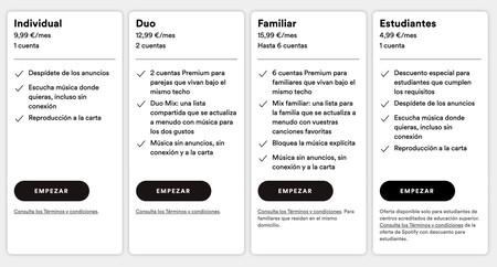 Los precios de Spotify en España