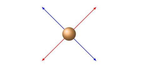Fotonoscilandodiagonal
