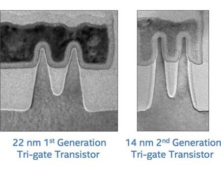 La importancia de los nanómetros en los procesadores