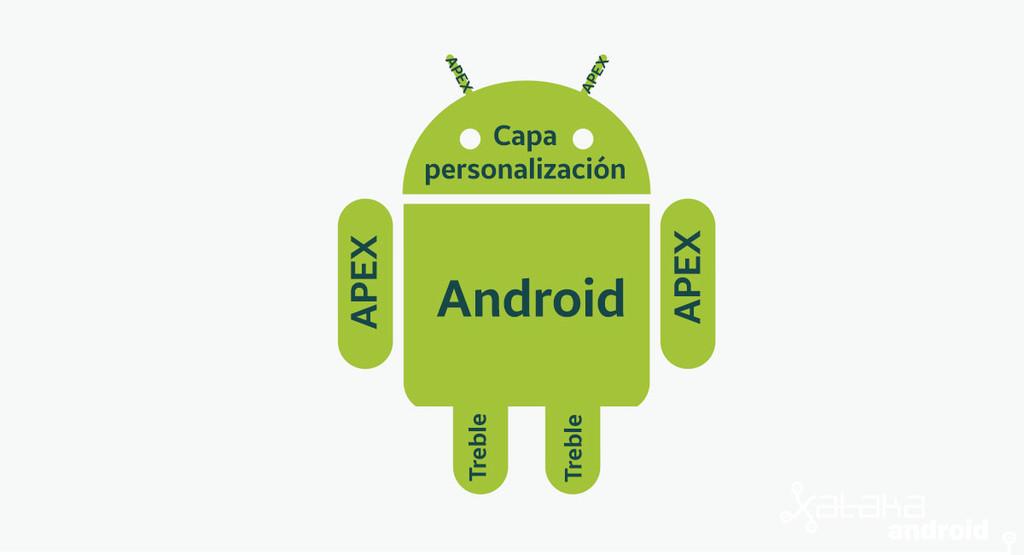 Después de Treble viene APEX: Android-OS mas modular para combatir la fragmentación