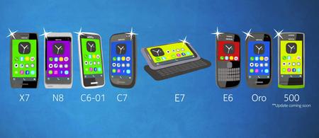 Nokia Belle ya disponible