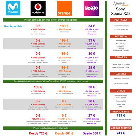 Comparativa Precios Sony Xperia Xz3 Con Vodafone Orange Y Yoigo