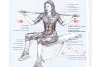 Guía de ejercicios abdominales (XXII): Rotaciones de tronco con bastón, sentado