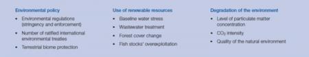 FEM: sostenibilidad medioambiental