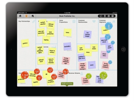 Busines Model Toolbox iPad