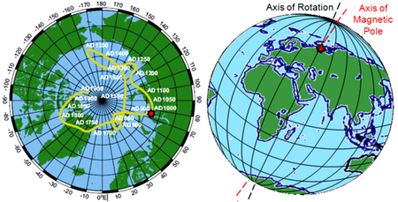 Figure 9 The Closer To The Magnetic Pole The Colder It Gets2