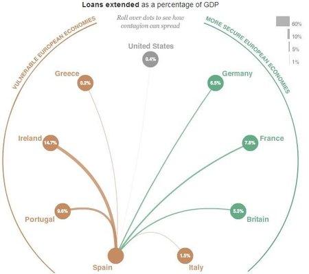 El impacto de otros países si España necesita rescate
