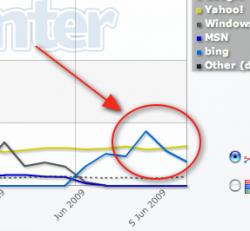 peak de Bing