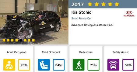 Kia Stonic Euro NCAP Safety Pack
