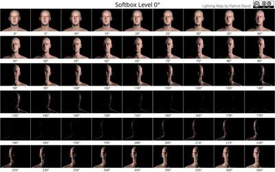 Esquemas de iluminación para retrato modelados en 3D