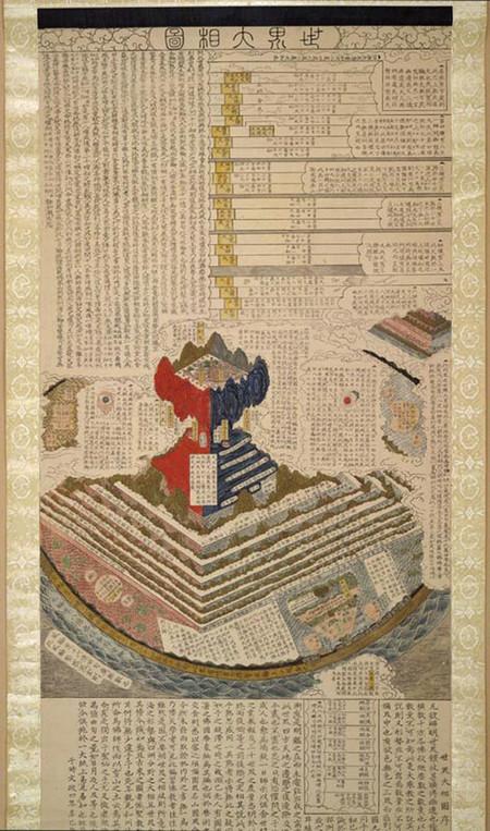 Mapa Budista