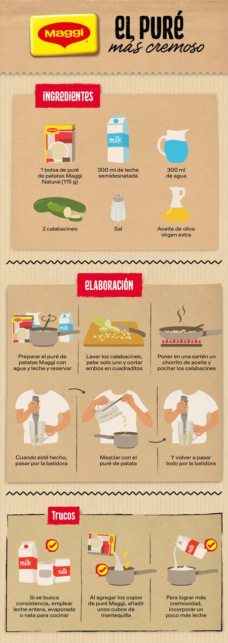 Infografia Maggi El Pure Mas Cremoso 1