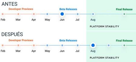 Nuevo Calendario Android 12