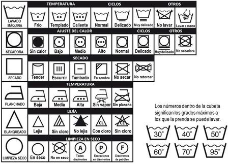 Simbolos Lavado
